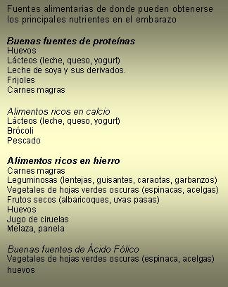 Fuentes de alimentos